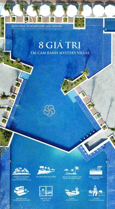 Ho-Boi-Cam-Ranh-Mystery-Villas