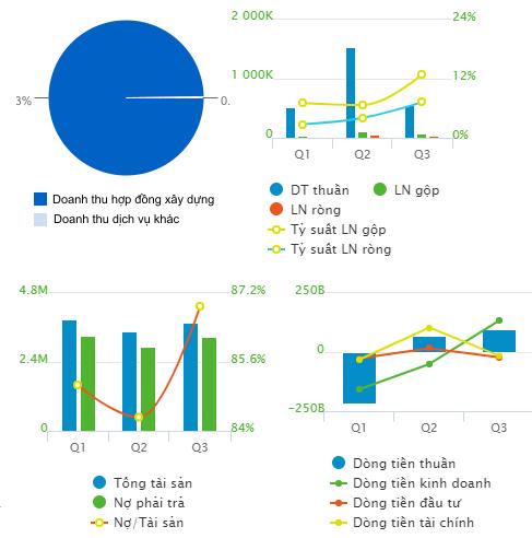 nguon-vietstockfinance