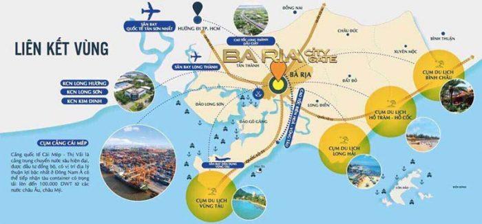 Liên kết vùng dự án đất nền Bà Rịa City Gate