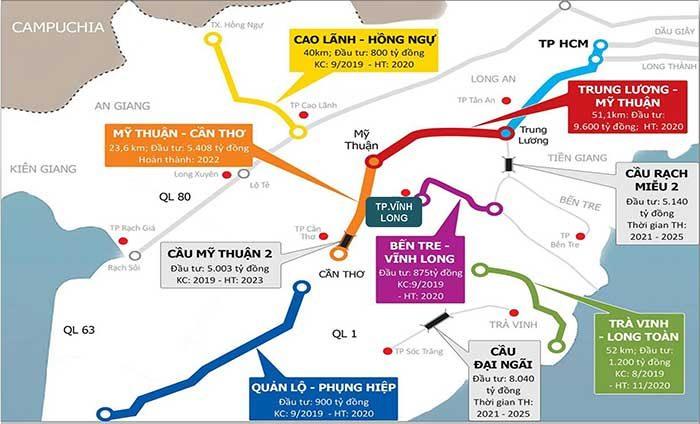 Quy hoạch các tuyến cao tốc kết nối các tỉnh miền Tây Nam Bộ